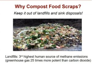 Cover slide for Compost video
